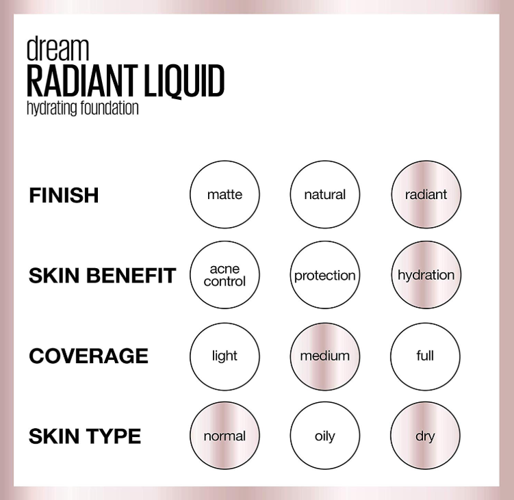MAYBELLINE DREAM RADIANT LIQUID FOUNDATION OPENS PRE SALE 4 - MAYBELLINE DREAM RADIANT LIQUID FOUNDATION OPENS PRE-SALE
